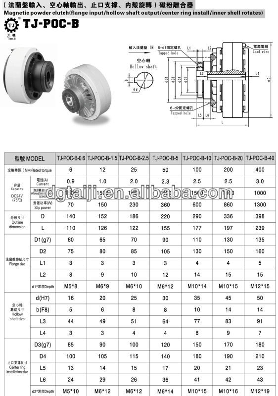 Able 100n.m flange Input/hollow Shaft Output/hollow Shaft Install/rotational Shell Shell Rotating Magnetic Powder Clutch